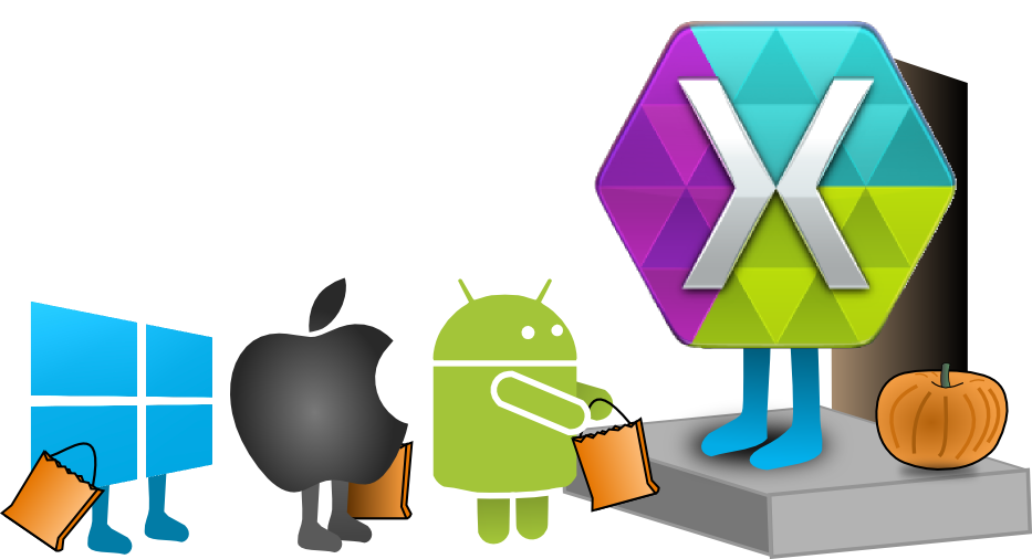 windows-apple-android-xamarin-multiplataforma